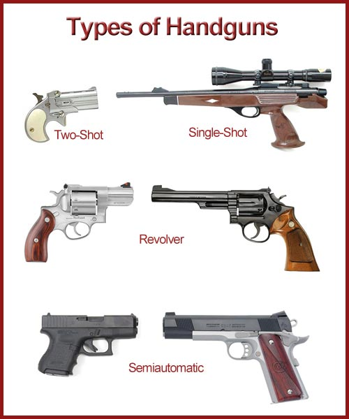 A comparison between the various types of handguns.